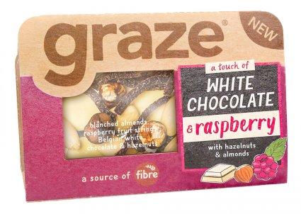 image of white chocolate & raspberry